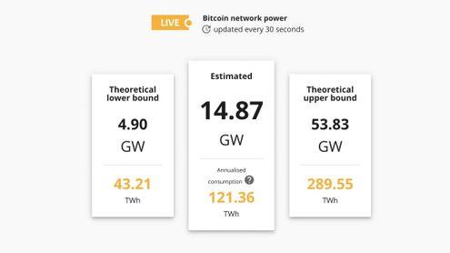 dove è la maggior parte bitcoin scambiata