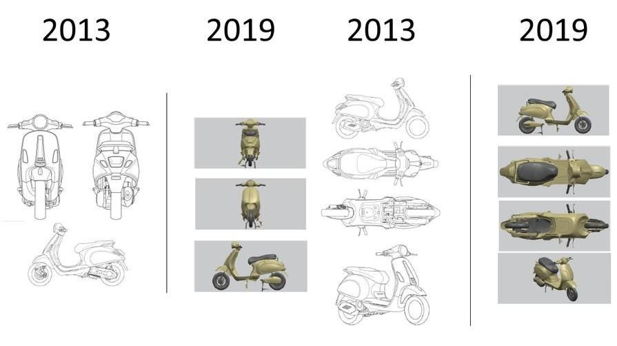 The Vespa Primavera patent filed by Piaggio in 2013 compared to the Chinese one, from 2019, declared null by EUIP