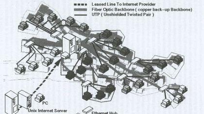 Colletta borgo telematico, dove il Medioevo ha incontrato Internet