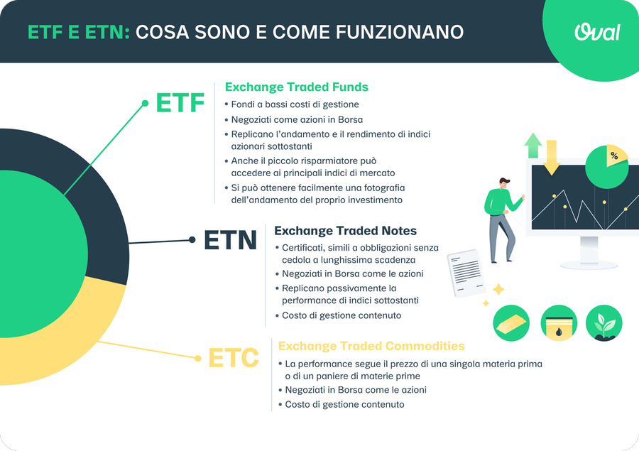 etf indici azionari cosa sono come investire in criptovaluta in modo sicuro trading bitcoin for
