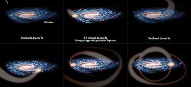La formazione della Via Lattea.