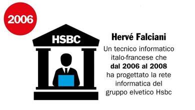 SwissLeaks, tutta la storia della lista Falciani