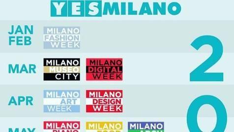 Calendario Moda Milano 2020.Moda Design Cibo E Sport Alle Week Milanesi La Stampa
