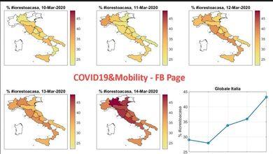Coronavirus, ma gli italiani rimangono davvero a casa? I dati di una app ci dicono il contrario