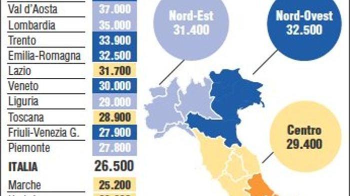 Cartina Italia Nord Sud Est Ovest.Pil Procapite Al Sud Quasi La Meta Del Nord Ovest La Stampa