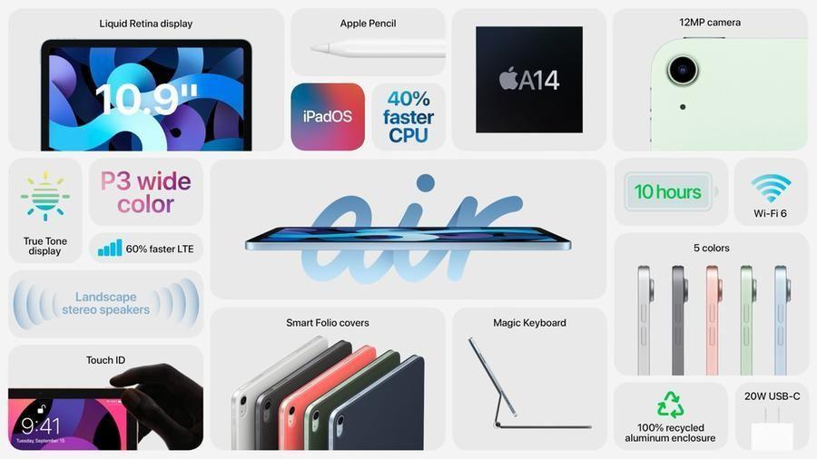 Watch Series 6 e SE, iPad Air, Apple One: tutto quello che c'è da sapere sulle novità di Apple
