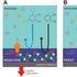 Nuova batteria a flusso redox a base organica