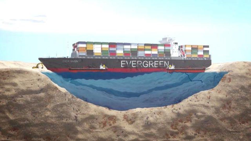 Suez, così è stata liberata la nave che ha bloccato il canale: la videoanimazione